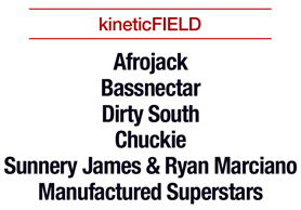 kinfieldsunday Electric Daisy Carnival NYC: What You Need to Know   kinecticFIELD (Sunday)