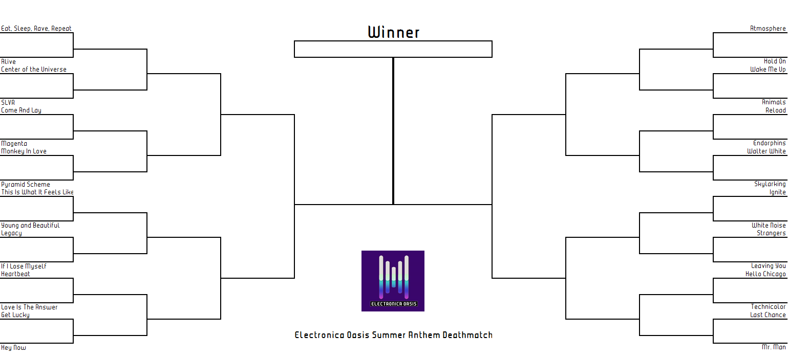 Electronica Oasis Summer Anthem Bracket