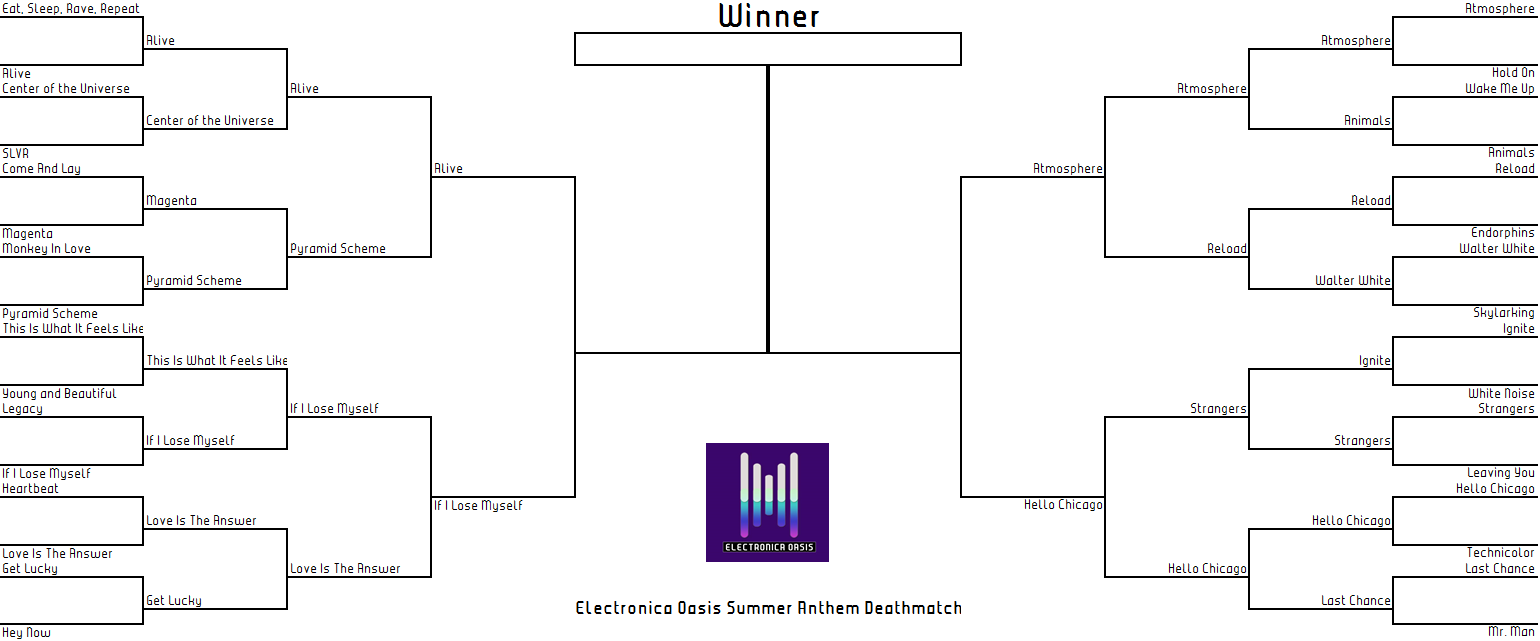Summer Anthem Deathmatch Quarter-Finals